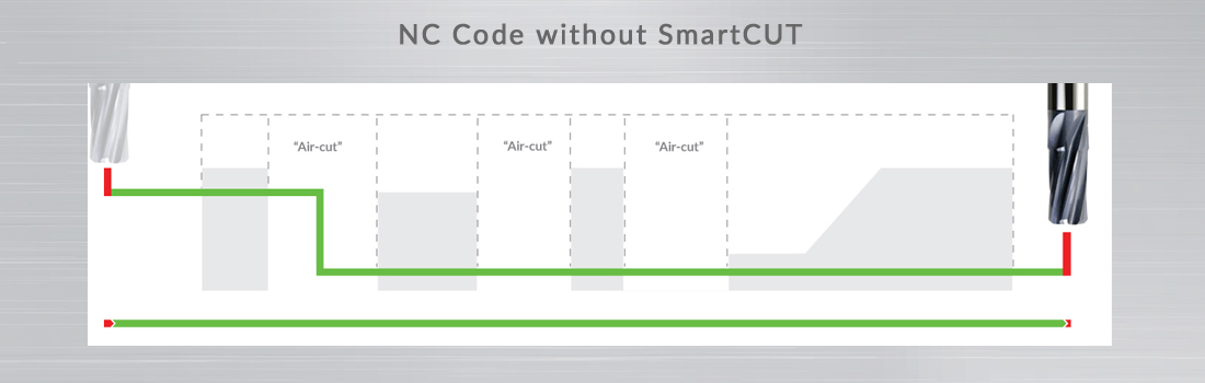 SmartCUT_without